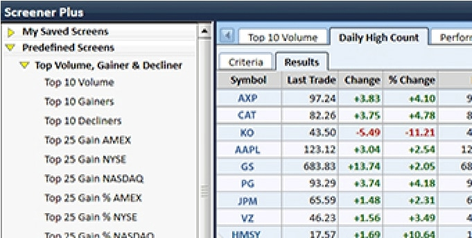 stock and etf screener screen