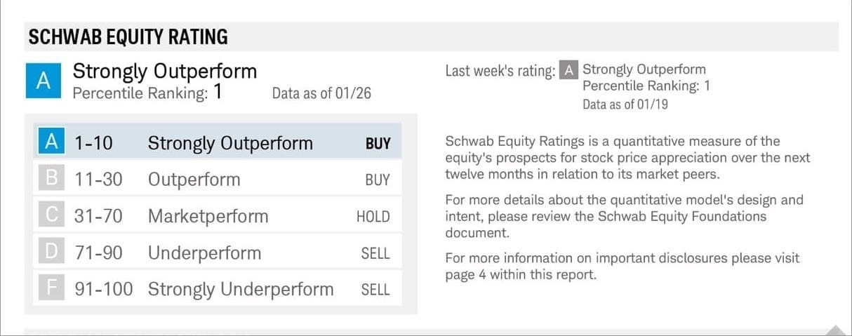 schwab equity rating