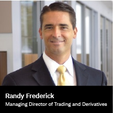 Randy Frederick Managing Director of Trading and Derivatives