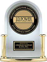 JD Powers