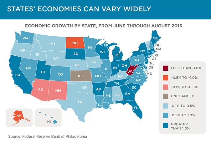 Slide 3: States' economies can vary widely