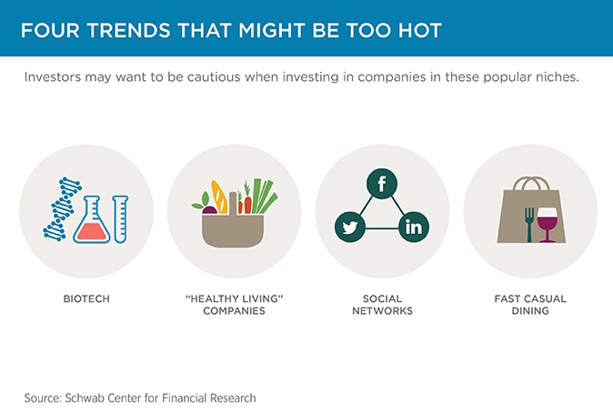 Slide 3: Four trends that might be too hot
