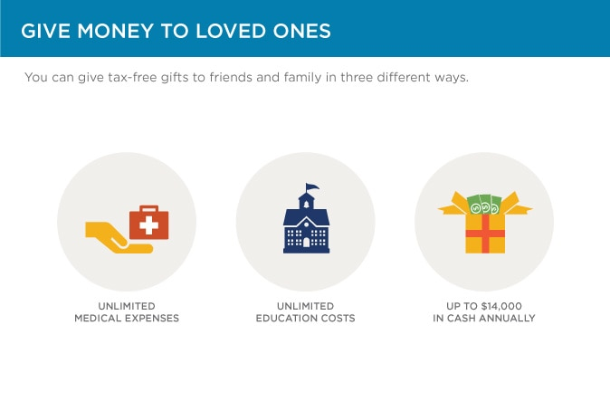 Give money to loved ones