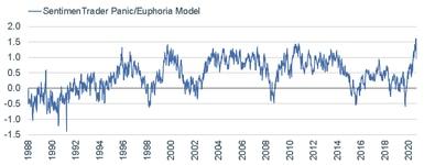 030821_panic euphoria