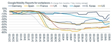 051820_Google Workplace