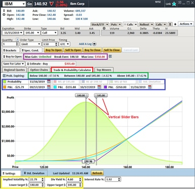How to calculate profit loss in option contract trading