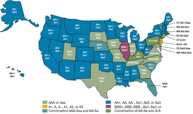 Forty-five states have AAA or AA credit ratings from Moody's. Only five—Connecticut, Kentucky, Illinois, New Jersey and Pennsylvania—have credit ratings lower than AA.