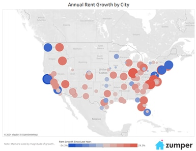 growth map