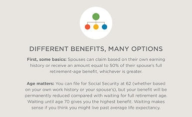 First some basics: Spouses can claim based on their own earning history or receive an amount up to 50% of their spouse's full retirement age benefit, whichever is greater.