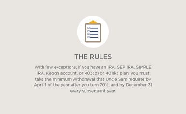 With few exceptions, if you have an IRA, SEP IRA, SIMPLE IRA, Keogh account, or 403(b) or 401(k) plan, you must take the minimum withdrawal that Uncle Sam requires by April 1 of the year after you turn 70½, and by December 31 every subsequent year.