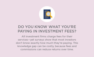 All investment firms charge fees for their services--yet surveys show that most investors don't know exactly how much they're paying. This knowledge gap can be costly, because fees and commissions can reduce returns over time.