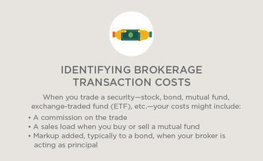 When you trade a security--stock, bond, mutual fund, ETF, etc.--your costs might include: a commission on the trade; a sales load when you buy or sell a mutual fund; markup added, typically to a bond, when your broker is acting as principal.