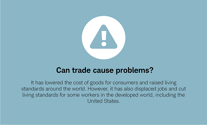 Can trade cause problems? It has lowered the cost of goods for consumers and raised living standards around the world. However, it has also displaced jobs and cut living standards for some workers in the developed world, including the United States.