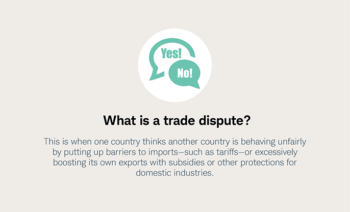 What is a trade dispute? This is when one country things another country is behaving unfairly by putting up barriers to imports, such as tariffs, or excessively boosting its own exports with subsidies or other protections for domestic industries.