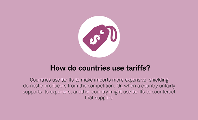 How do countries use tariffs? Countries use tariffs to make imports more expensive, shielding domestic producers from the competition. Or, when a country unfairly supports its exporters, another country might use tariffs to counteract that support.