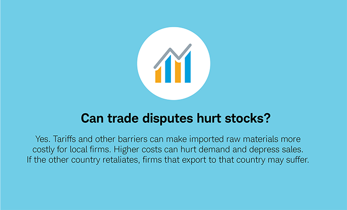Can trade disputes hurt stocks? Yes. Tariffs and other barriers can make imported raw materials more costly for local firms. Higher costs can hurt demand and depress sales. If the other country retaliates, firms that export to that country may suffer.